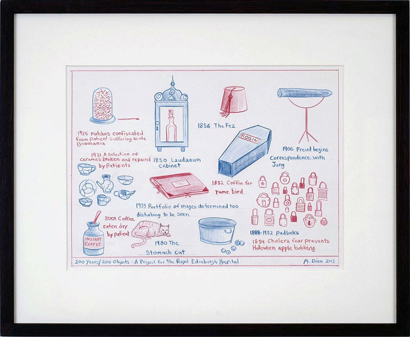 Mark Dion - 200 Years / 200 Objects : A project for the Royal Edinburgh Hospital, 2013